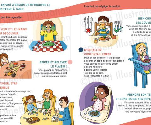 Illustration et création Plaquette informative